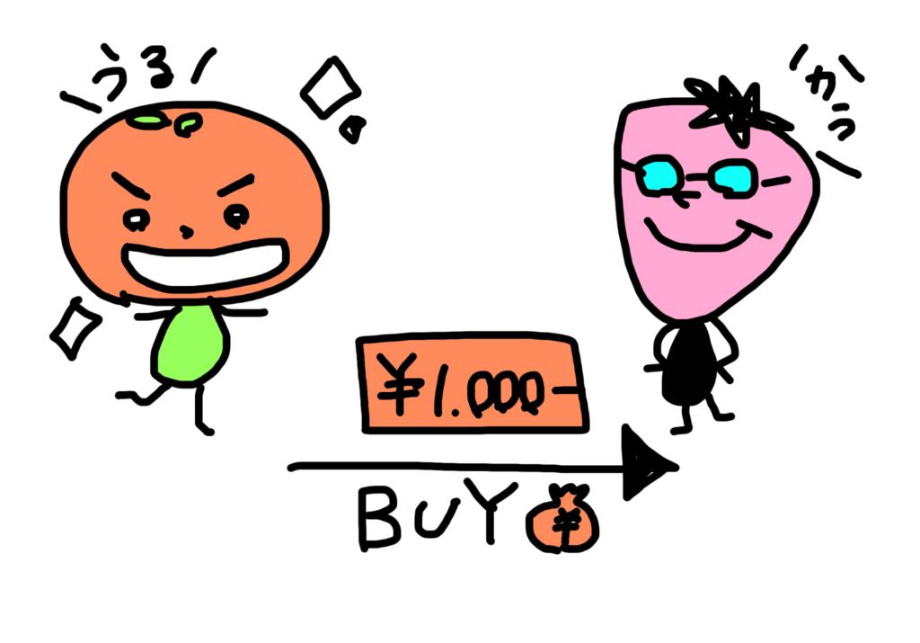 株価は、株を売る人と買う人が存在することで成り立ちます。