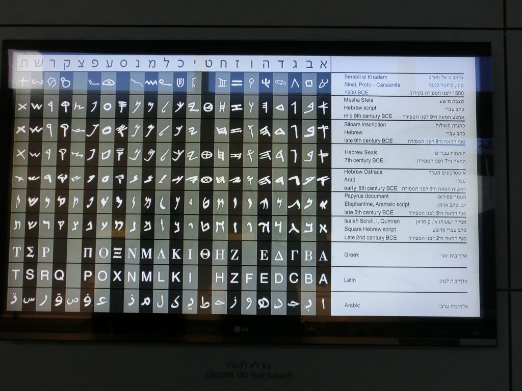 セム族の言語以降、ヘブライ語、ギリシャ文字、ラテン文字、アラビア文字と派生していきます。